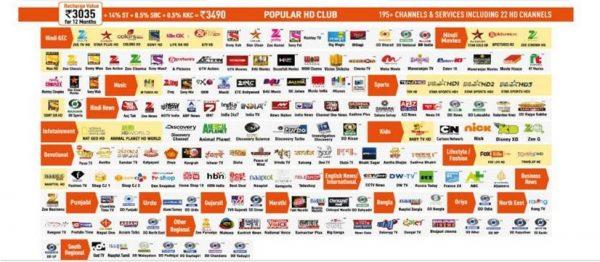 Dish TV Popular HD Club Channel List