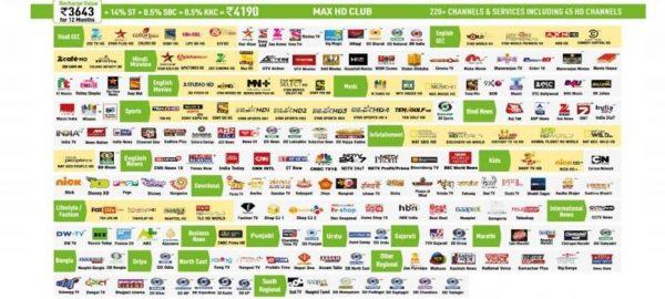 Dish TV Max HD Club Channel List
